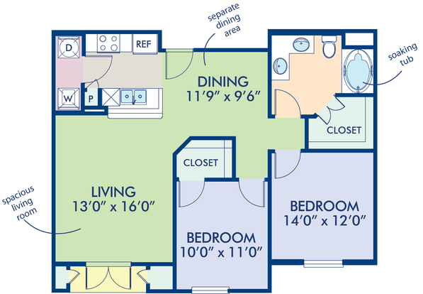 2 Bedrooms 1 Bathroom Apartment for rent at Camden Harbor View in Long Beach, CA
