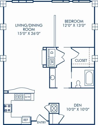2 Bedrooms 1 Bathroom Apartment for rent at Camden Cotton Mills in Charlotte, NC