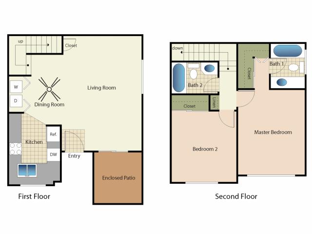 2 Bedrooms 2 Bathrooms Apartment for rent at Elan Playa Mar Encinitas in Encinitas, CA
