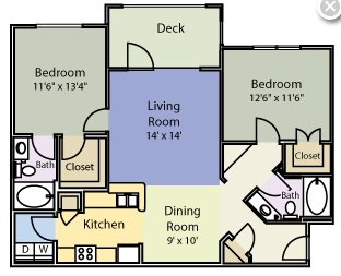 2 Bedrooms 2 Bathrooms Apartment for rent at The Meadows at Kildaire in Cary, NC