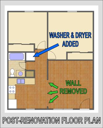 2 Bedrooms 1 Bathroom Apartment for rent at Chapel Row Apartments in Auburn, AL