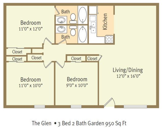 3 Bedrooms 2 Bathrooms Apartment for rent at The Glen Apartments in Wilmington, NORTH CAROLINA