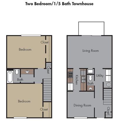 2 Bedrooms 2 Bathrooms Apartment for rent at The Terraces At Highbury Court in Atlanta, GA