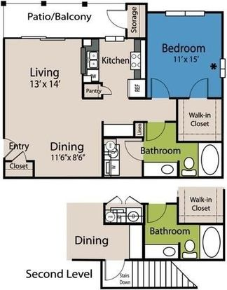 1 Bedroom 1 Bathroom Apartment for rent at The Parq On The Boulevard in San Antonio, TX