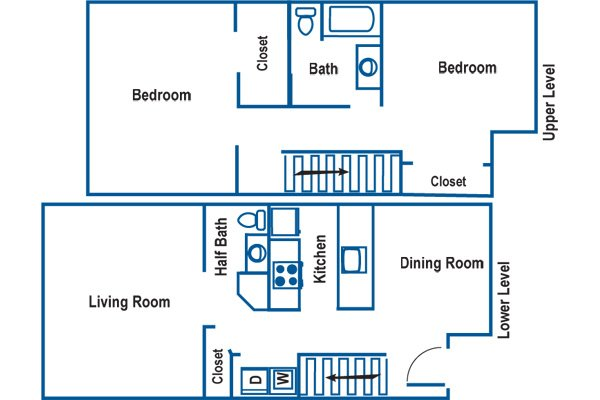 2 Bedrooms 2 Bathrooms Apartment for rent at Mountain View At Rivergreen in Corvallis, OR