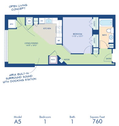 1 Bedroom 1 Bathroom Apartment for rent at Camden Noma in Washington, DC