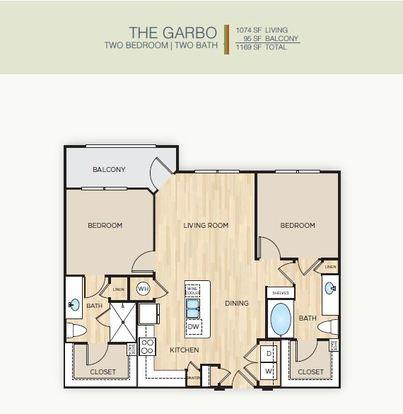 2 Bedrooms 2 Bathrooms Apartment for rent at The Mark Huebner Oaks in San Antonio, TX