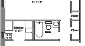 Similar Apartment at 348 South Highland Avenue