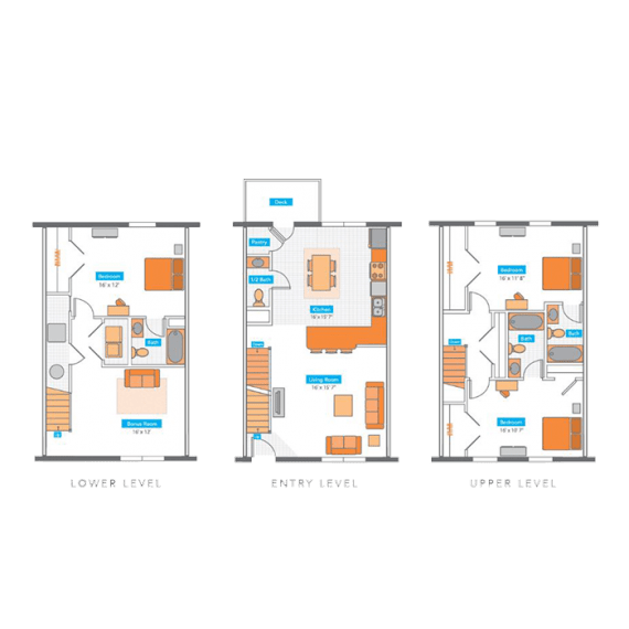 3 Bedrooms 3 Bathrooms Apartment for rent at Copper Beech Townhomes in Columbia, MO
