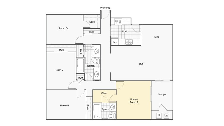 4 Bedrooms 2 Bathrooms Apartment for rent at The Hub At Tallahassee in Tallahassee, FL