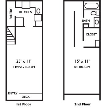 1 Bedroom 1 Bathroom Apartment for rent at Brookwood Terrace in Gainesville, FL