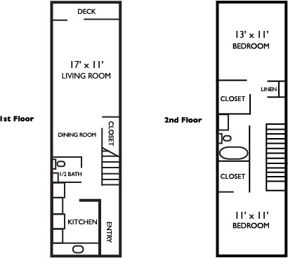 2 Bedrooms 2 Bathrooms Apartment for rent at Brookwood Terrace in Gainesville, FL