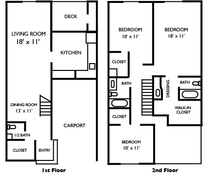 3 Bedrooms 3 Bathrooms Apartment for rent at Brookwood Terrace in Gainesville, FL