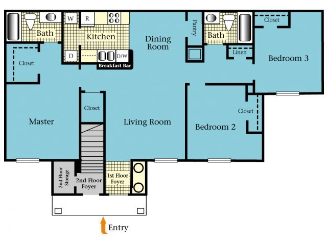 3 Bedrooms 2 Bathrooms Apartment for rent at Brookside Apartments in Newberry, FL