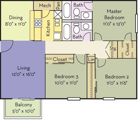 3 Bedrooms 2 Bathrooms Apartment for rent at The Creek in Wilmington, NC
