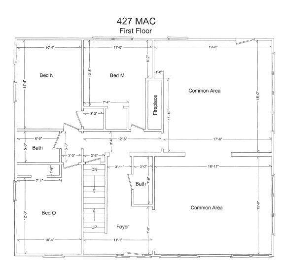 8+ Bedrooms 4+ Bathrooms House for rent at 427 Mac in East Lansing, MI