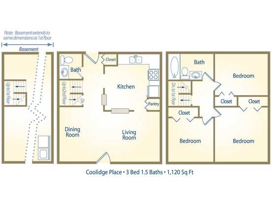 3 Bedrooms 1 Bathroom Apartment for rent at Coolidge Place Townhomes in East Lansing, MI