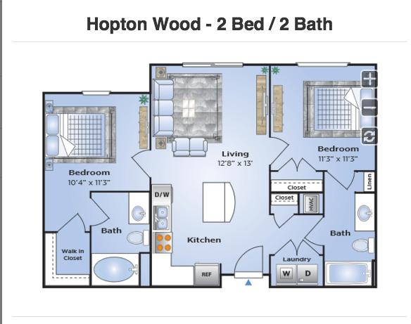 2 Bedrooms 2 Bathrooms Apartment for rent at Station 121 in Birmingham, AL