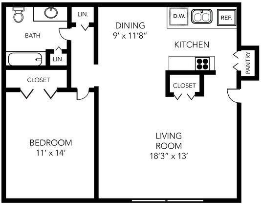 1 Bedroom 1 Bathroom Apartment for rent at Glencoe Hills Apartments in Ann Arbor, MI