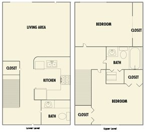 2 Bedrooms 2 Bathrooms Apartment for rent at Entrada in San Diego, CA