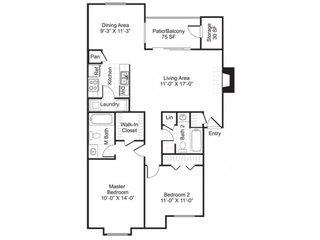 2 Bedrooms 2 Bathrooms Apartment for rent at Central On The Green Apartment Homes in Raleigh, NC