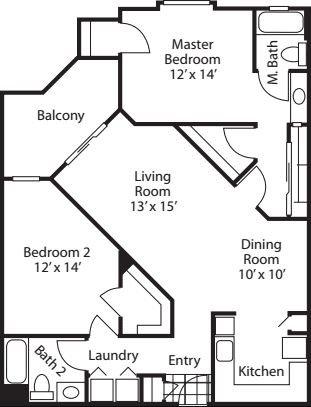 2 Bedrooms 2 Bathrooms Apartment for rent at Del Mar Ridge in San Diego, CA