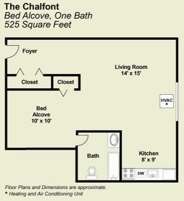 Studio 1 Bathroom Apartment for rent at The Chalfont in Pittsburgh, PA