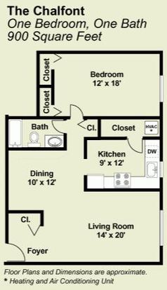1 Bedroom 1 Bathroom Apartment for rent at The Chalfont in Pittsburgh, PA