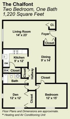 2 Bedrooms 1 Bathroom Apartment for rent at The Chalfont in Pittsburgh, PA