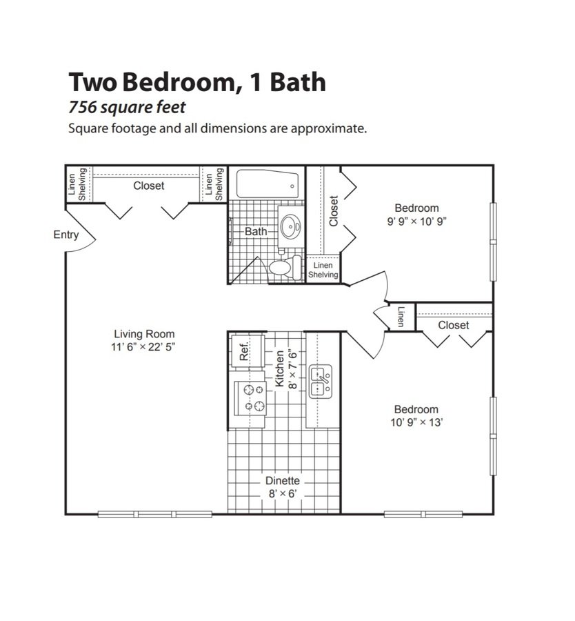 2 Bedrooms 1 Bathroom Apartment for rent at English Conway Place in St Paul, MN