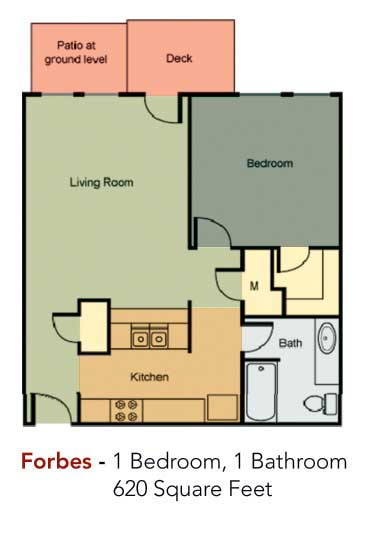 1 Bedroom 1 Bathroom Apartment for rent at The Trails At The Ridge in Kansas City, MO