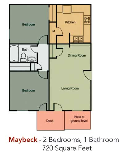 2 Bedrooms 1 Bathroom Apartment for rent at The Trails At The Ridge in Kansas City, MO