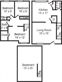 3 Bedrooms 2 Bathrooms Apartment for rent at Highland Park Townhomes in Topeka, KS