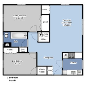 2 Bedrooms 1 Bathroom Apartment for rent at Colonial Court Apartments in Shorewood, WI