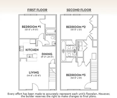 3 Bedrooms 3 Bathrooms Apartment for rent at The Woodlands Of Knoxville in Knoxville, TN